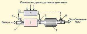 Газораспределительный механизм Geely Emgrand