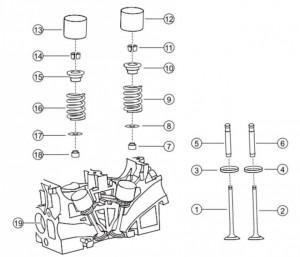 Клапанный механизм ГРМ
