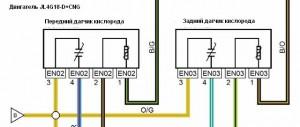 Датчик кислорода на Geely Emgrand EC7