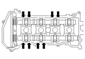Схема регулировки клапанов Geely Emgrand