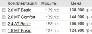 Geely Emgrand X7 цена в Украине