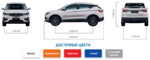 Geely CoolRay цена