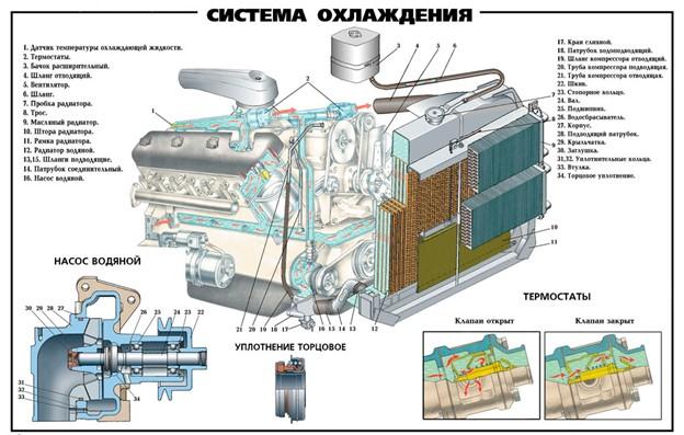 печка Урал